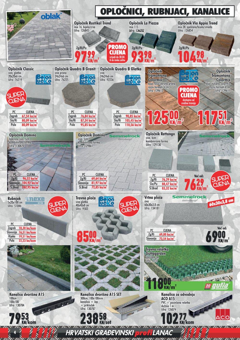 Profi Baucentar katalog Akcija do 30.07.2018. Zagreb Slavonija Rijeka Pula