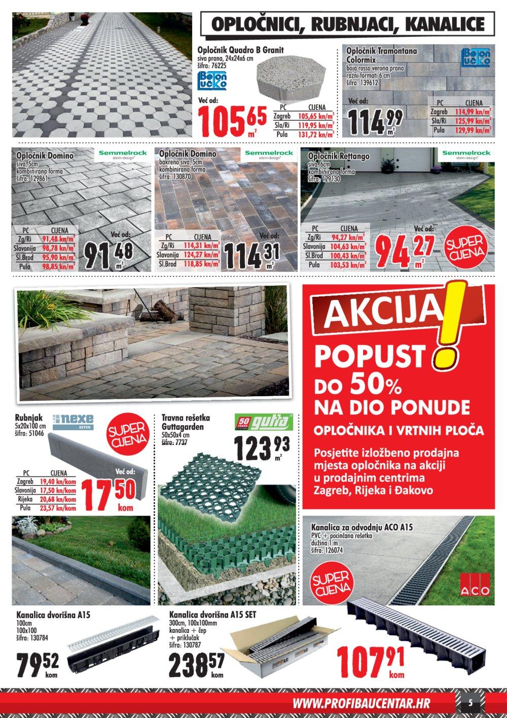 Profi Baucentar katalog Akcija 20.09.-31.12.2019.