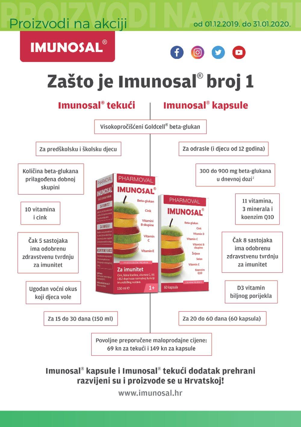 Zdravlje Plus Katalog Akcija 01.12.2019.-31.01.2020.