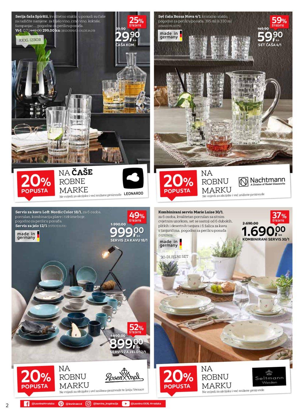 Lesnina katalog Brandova 01.06.-17.06.2020. Ri