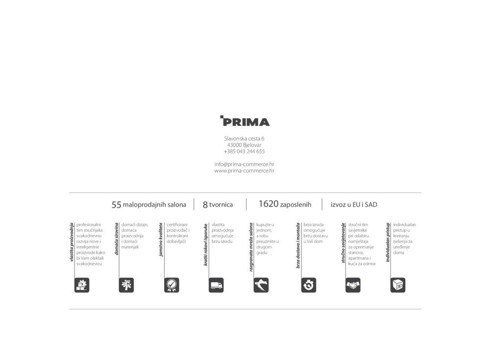 Prima katalog Interijeri 12.03.-30.06.2018.