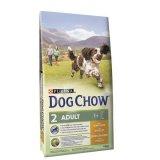 Dog Chow All Breed Piletina