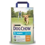 Dog Chow Puppy All Breed Piletina
